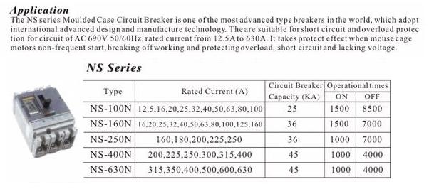 Molded Case Circuit Breaker And Earthleakage Circuit Breaker Jubis